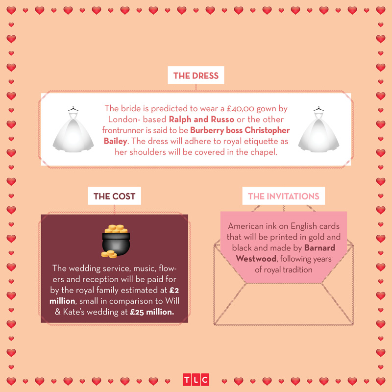 800_D-180786_RoyalWedding_Infographic_Single_3