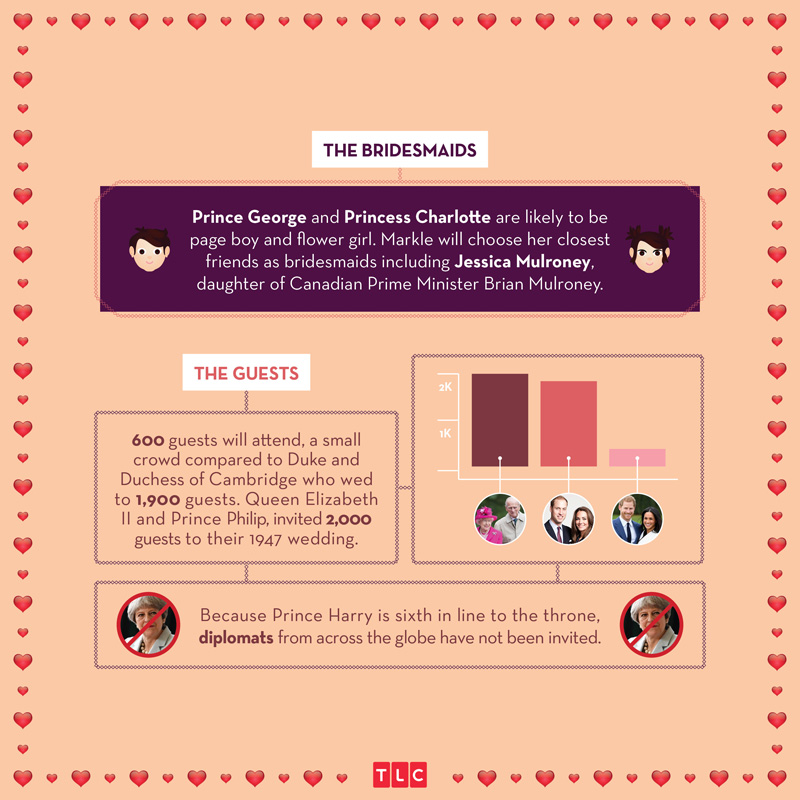 800_D-180786_RoyalWedding_Infographic_Single_4