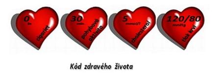 Vaše srdcia